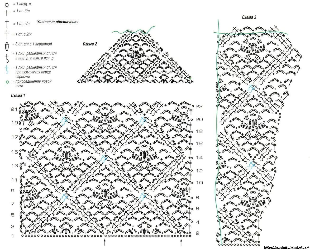 Узоры крючком схемы и описание кофточки